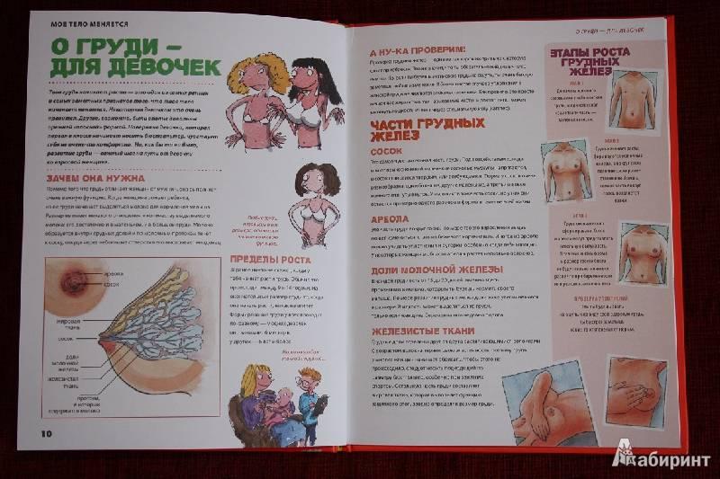 Как сделать книгу я и моё тело
